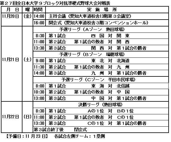 2009-9block-kumiawase