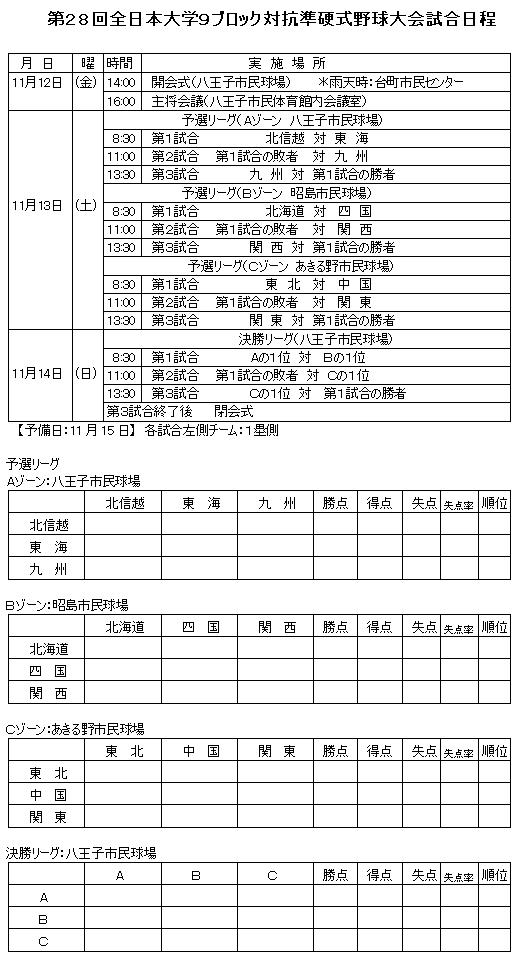 2010-28_9blockSchedule