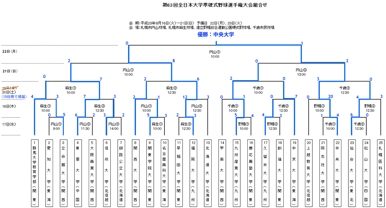 2011_sensyuken_kumiawase001