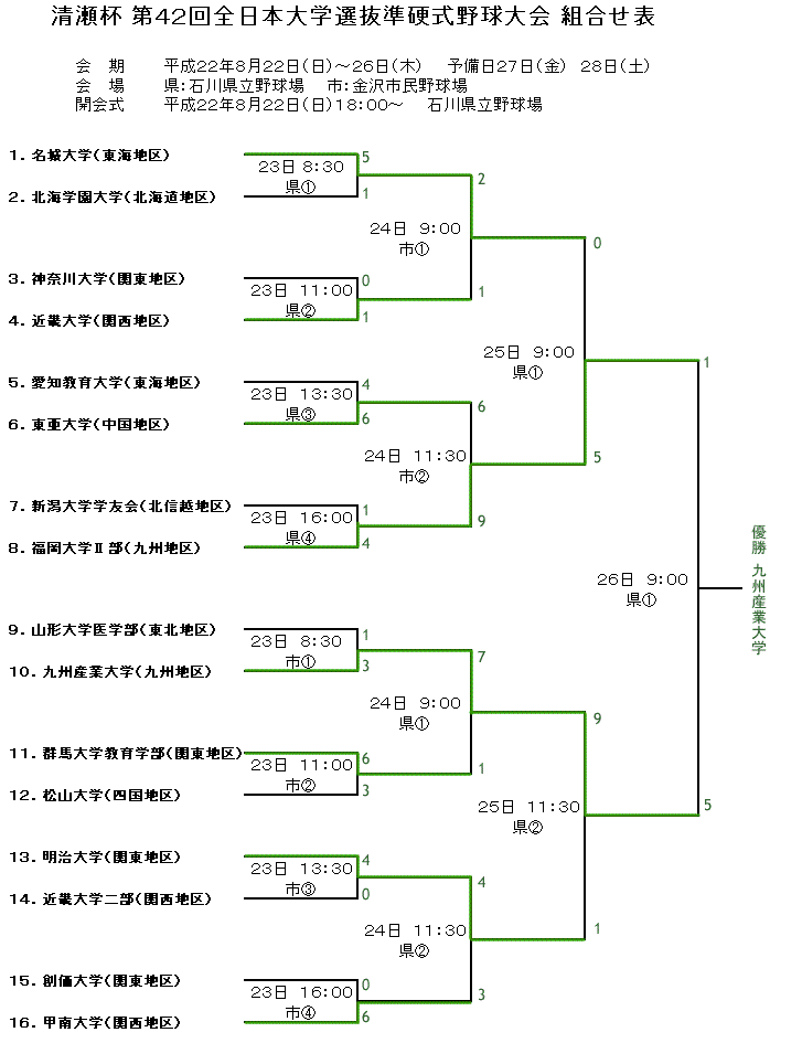 42Kiyose_tournament