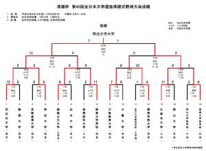 2013_kiyose_result