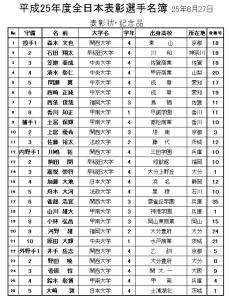 h25-hyoshosenshu