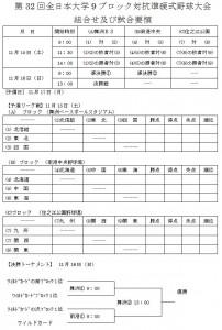 第32回全日本大学9ブロック対抗準硬式野球大会
